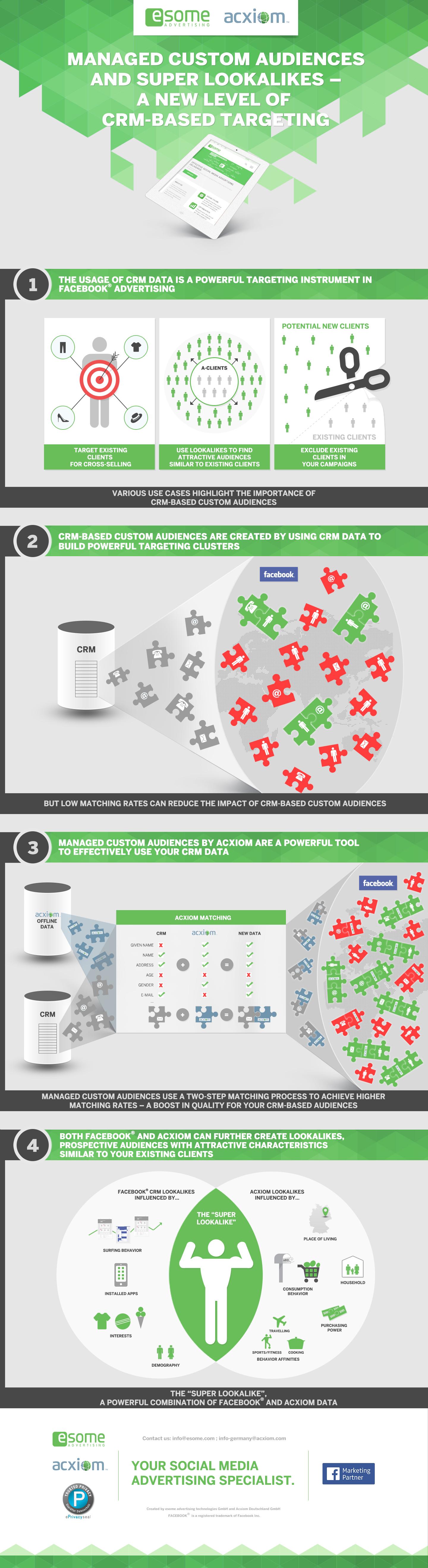 20151014-MCA-Infografik-final